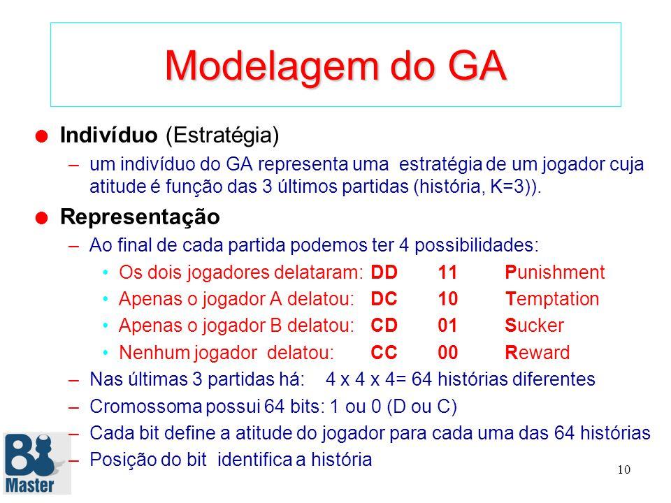 9 Modelagem do GA l Indivíduo (Estratégia) –Indivíduo do GA deve representar uma estratégia de um jogador. –Estratégia é uma regra de decisão: Delatar