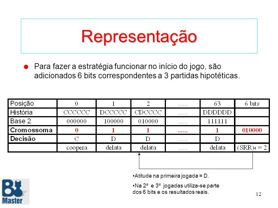 11 Representação l Posição no cromossoma corresponde a uma história. l Conteúdo de cada posição corresponde à atitude do jogador.