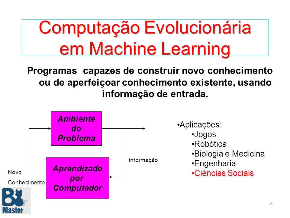 2 Computação Evolucionária em Machine Learning Programas capazes de construir novo conhecimento ou de aperfeiçoar conhecimento existente, usando informação de entrada.