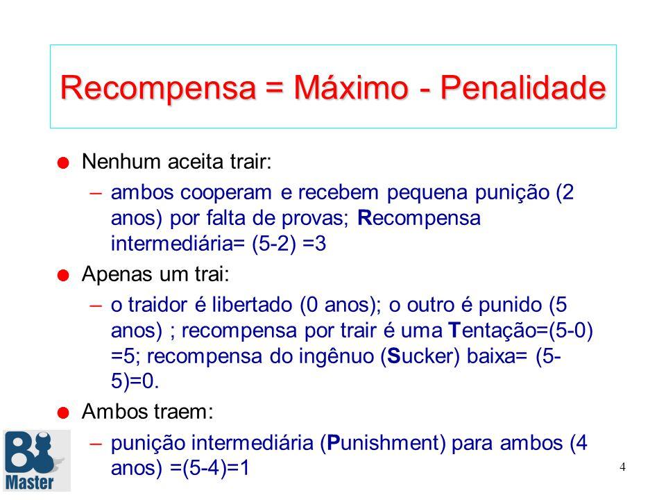 4 Recompensa = Máximo - Penalidade l Nenhum aceita trair: –ambos cooperam e recebem pequena punição (2 anos) por falta de provas; Recompensa intermediária= (5-2) =3 l Apenas um trai: –o traidor é libertado (0 anos); o outro é punido (5 anos) ; recompensa por trair é uma Tentação=(5-0) =5; recompensa do ingênuo (Sucker) baixa= (5- 5)=0.