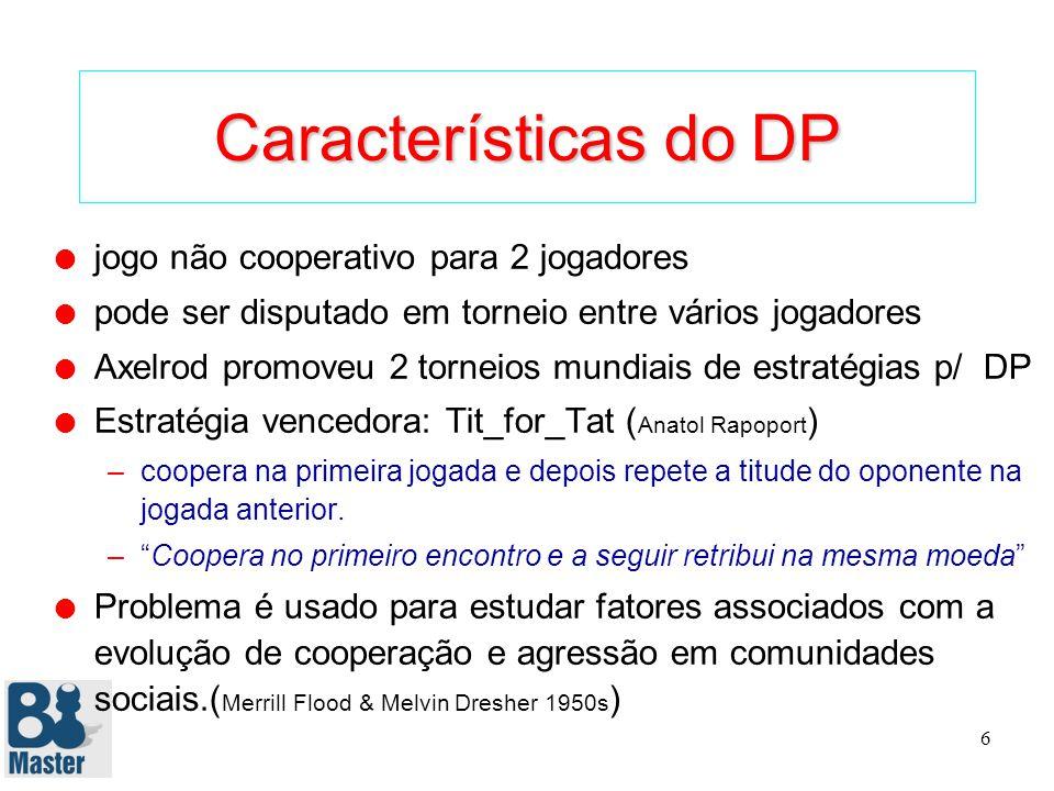 5 Tabela de Recompensas ( 1, 1 ) ( 2, 3 ) ( 3, 2 ) ( 4, 4 ) C C D D Jogador B Jogador A D = Delatar C = Cooperar Restrições: 3 > 1 > 4 > 2 delatar é m