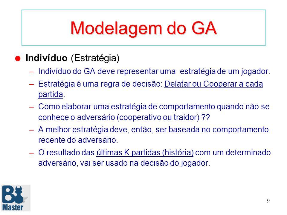 9 Modelagem do GA l Indivíduo (Estratégia) –Indivíduo do GA deve representar uma estratégia de um jogador.