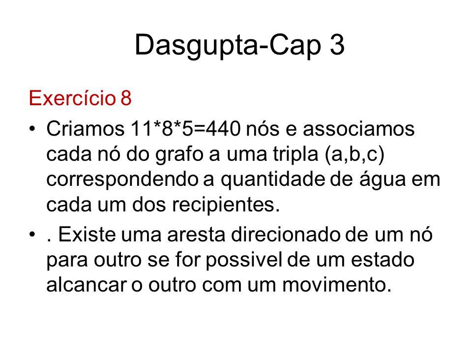 Dasgupta-Cap 3 Exercício 8 Criamos 11*8*5=440 nós e associamos cada nó do grafo a uma tripla (a,b,c) correspondendo a quantidade de água em cada um do