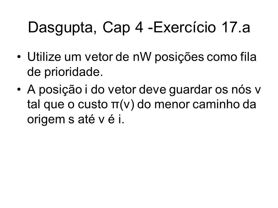 Dasgupta, Cap 4 -Exercício 17.a Utilize um vetor de nW posições como fila de prioridade. A posição i do vetor deve guardar os nós v tal que o custo π(