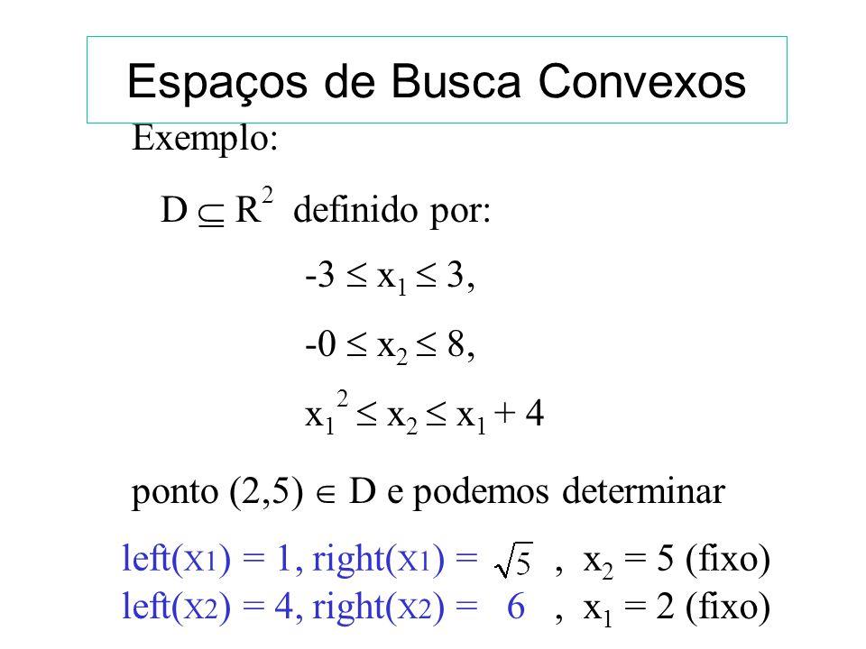 Espaços de Busca Convexos Para cada ponto do espaço de busca (x 1,...,x q ) D existe uma vizinhança da variável x k (1 k q) onde as outras variáveis x