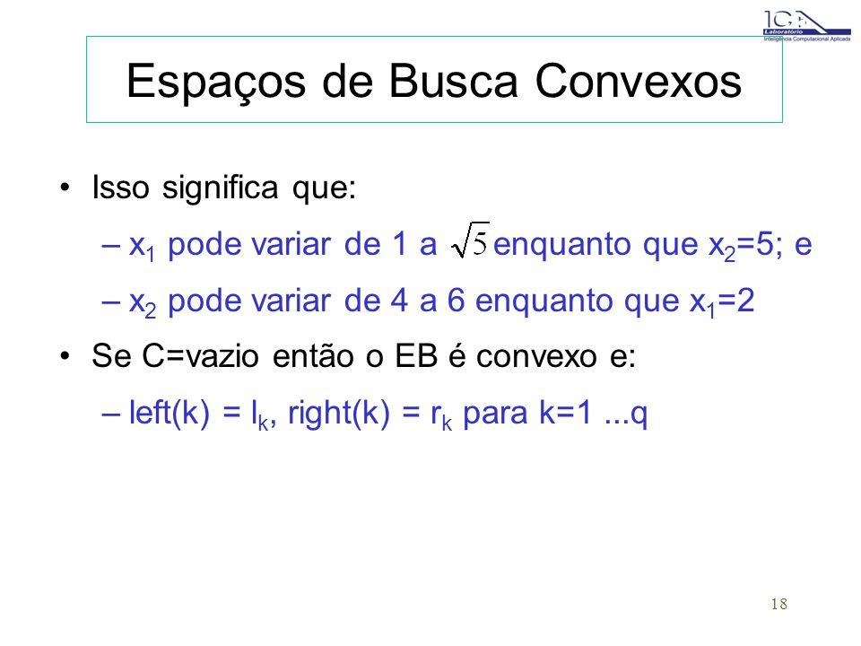 Exemplo: D R 2 definido por: -3 x 1 3, -0 x 2 8, x 1 2 x 2 x 1 + 4 ponto (2,5) D e podemos determinar left( X1 ) = 1, right( X1 ) =, x 2 = 5 (fixo) le