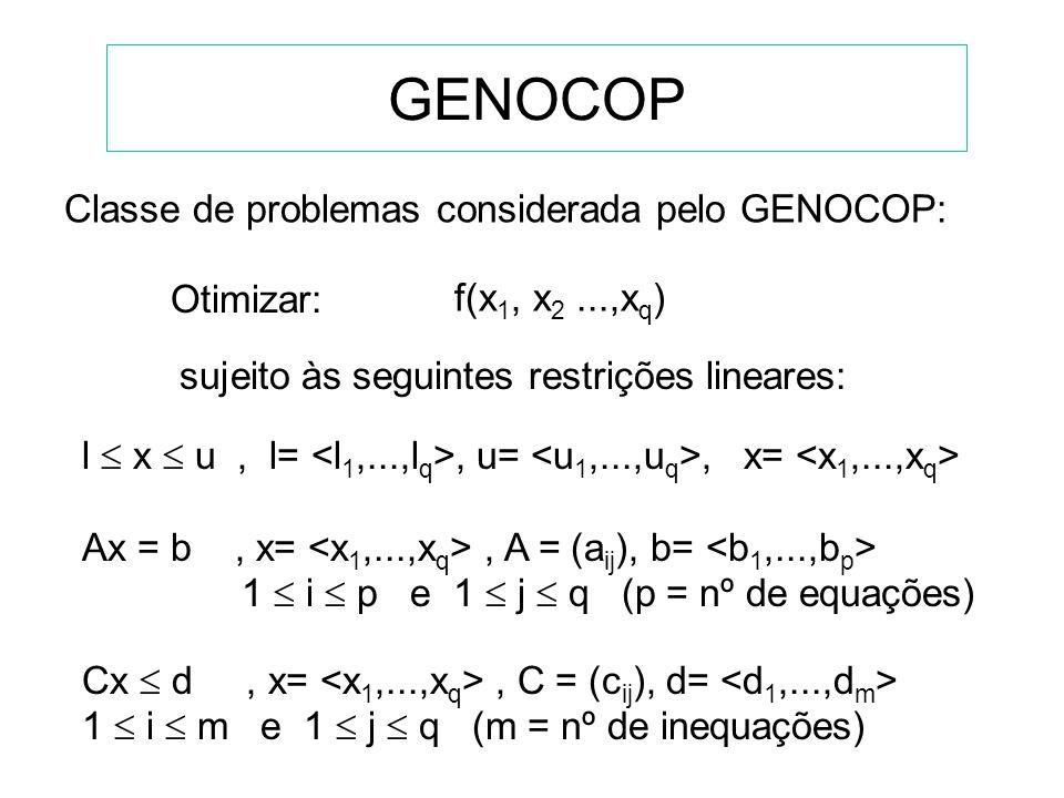 GENOCOP Dados dois pontos quaisquer: x 1 e x 2 D a combinação linear: a x 1 + (1-a)x 2, a [0,1] também é um ponto em D. Propriedade de espaços convexo