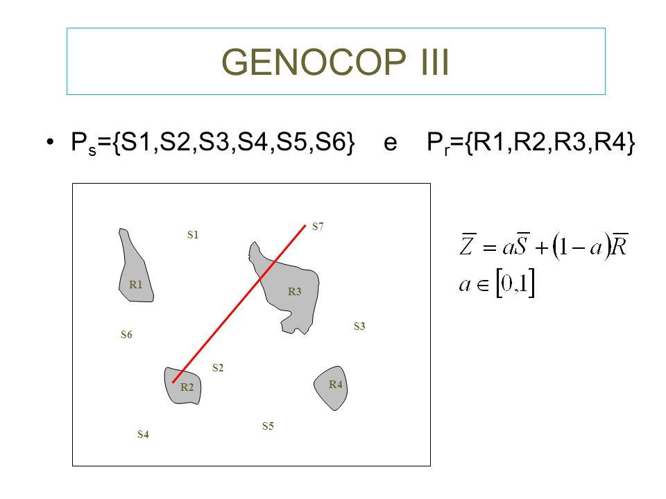 GENOCOP III A primeira população é chamada de pontos de busca e satisfaz as restrições lineares; A segunda população é chamada de pontos de referência