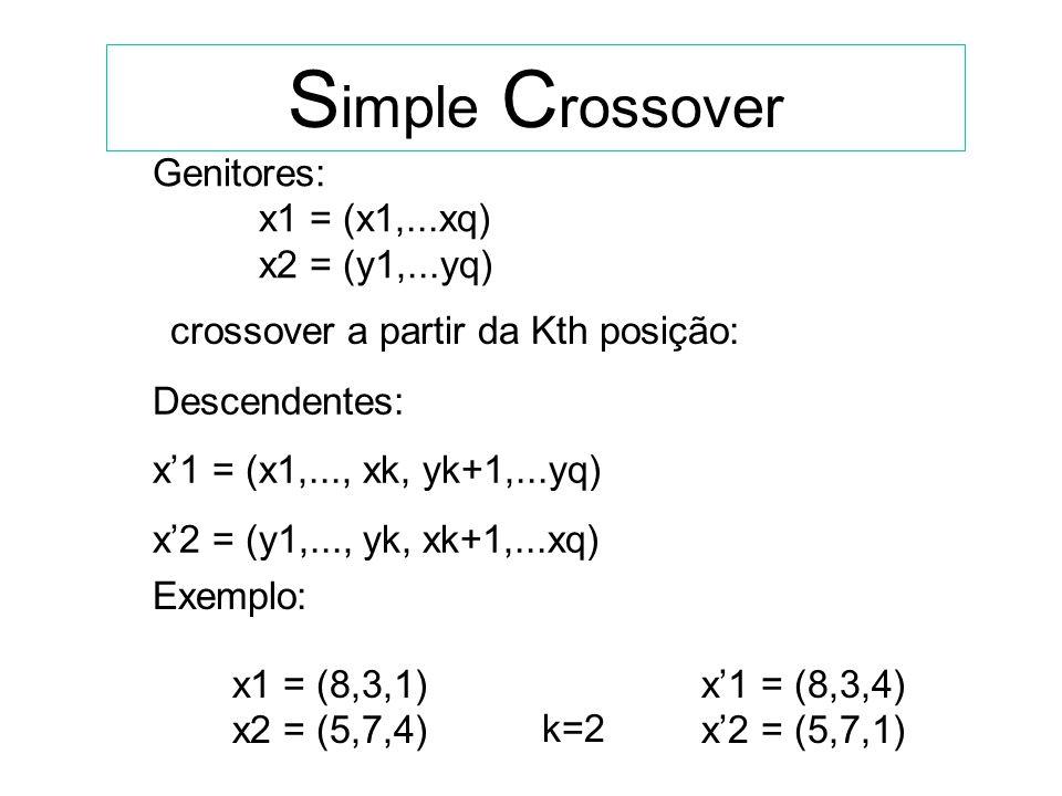 A rithmetical C rossover Genitores: x1 e x2 Descendentes: x1 = a.x1 + (1-a).x2 x2 = a.x2 + (1-a).x1, a sorteado [0,1] pela característica dos espaços