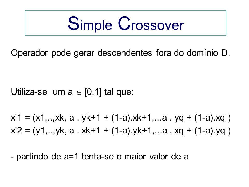 S imple C rossover Descendentes: x1 = (x1,..., xk, yk+1,...yq) x2 = (y1,..., yk, xk+1,...xq) Genitores: x1 = (x1,...xq) x2 = (y1,...yq) crossover a pa