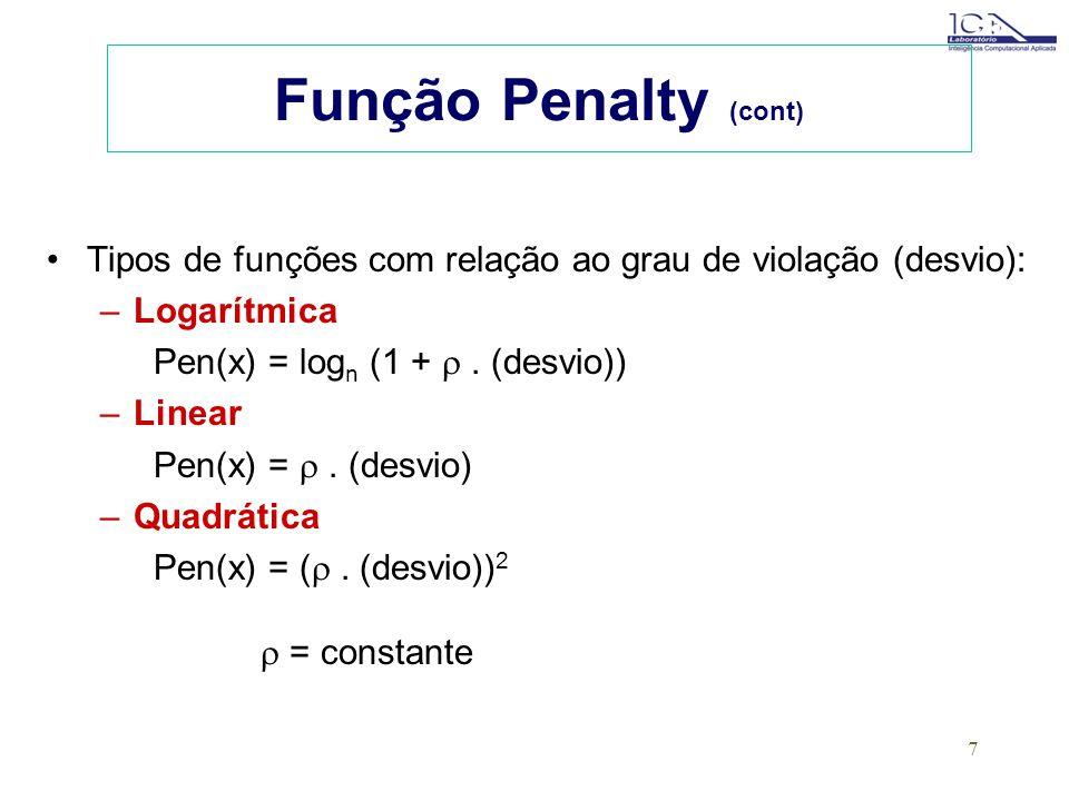 6 Função Penalty Geram-se soluções sem se considerar as restrições. Soluções que violam restrições são penalizadas. Aptidão (x) = Aval(x) + Pen(x) se