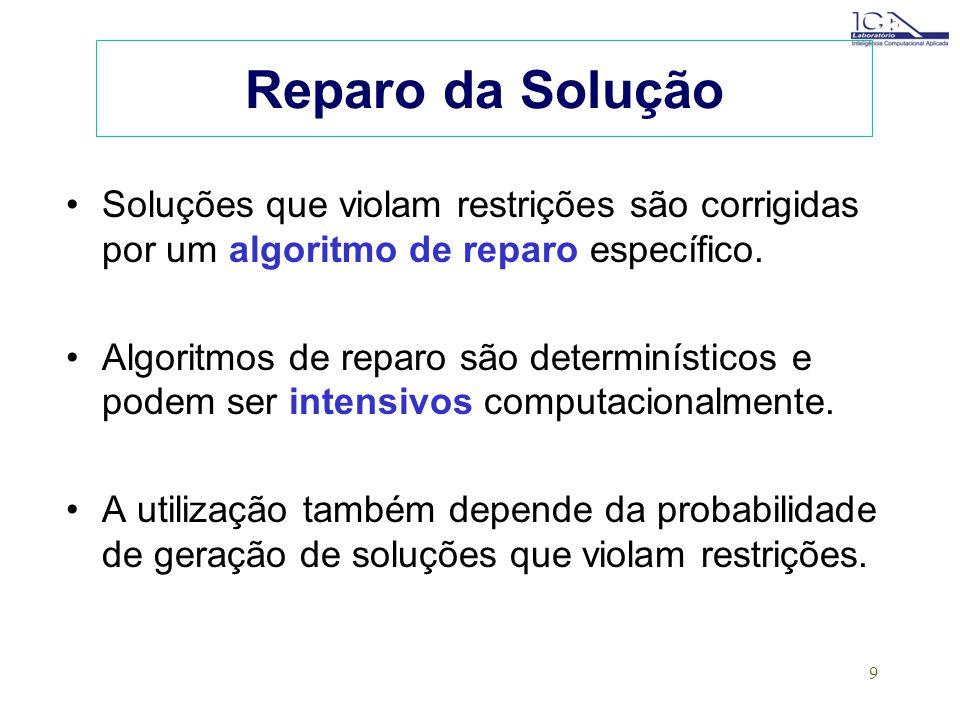 8 Eliminação de Soluções Soluções que violam restrições são eliminadas: Aptidão (x) = 0 Novas soluções têm que ser geradas para completar a população.