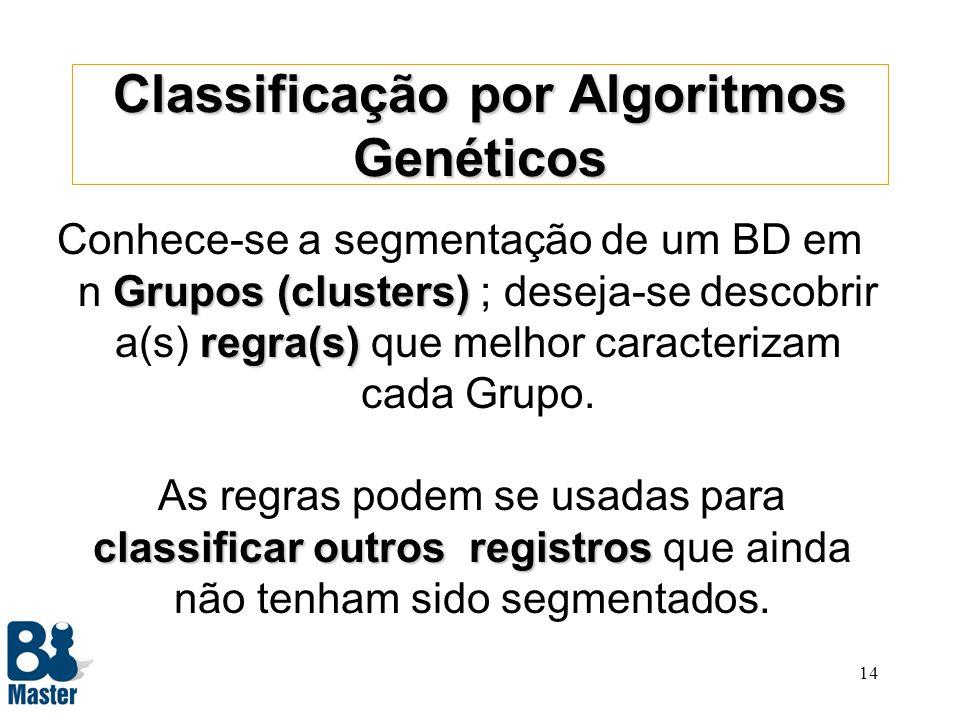 13 Exemplo BD contém 100 Registros Registros estão segmentados em 2 Grupos: –80 regs.