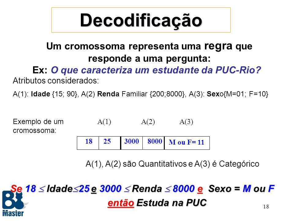 17 Representação Gene Atributos podem ser: Gene Quantitativos ( Quantitativos (faixas de valores) Categóricos Categóricos (código) lim_inf lim_sup código categoria Cada Atributo é representado por um gene Gene............