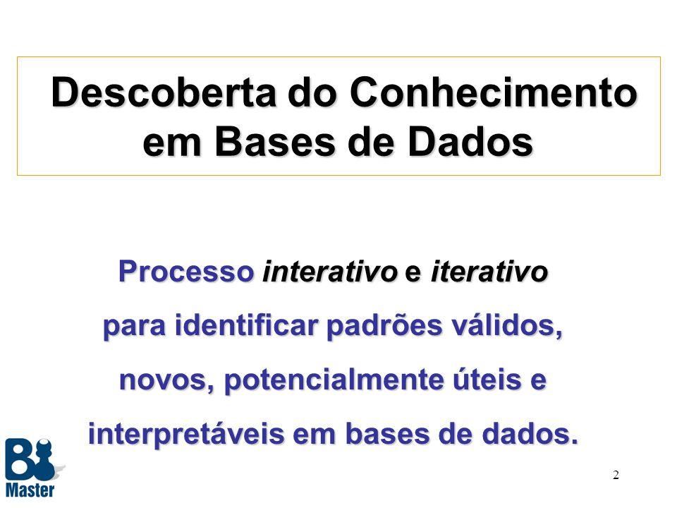 2 Descoberta do Conhecimento em Bases de Dados Descoberta do Conhecimento em Bases de Dados Processo interativo e iterativo para identificar padrões válidos, novos, potencialmente úteis e interpretáveis em bases de dados.