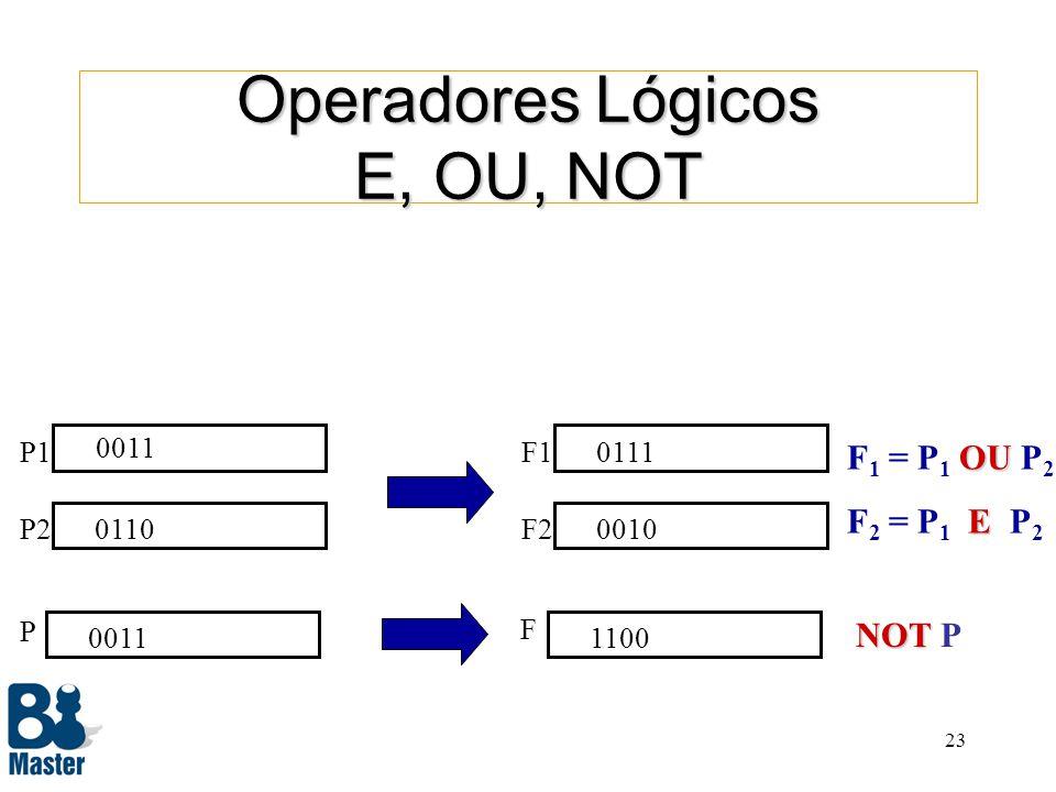 22 Codificação de Atributos Categóricos -Ex: Residência: = {funcional, parente, alugada, própria} -Cada posição indica ausência (0) ou presença (1) do símbolo correspondente