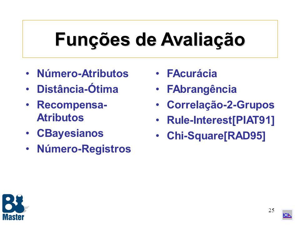24 Função de Avaliação Data Mining: regras com alta acurácia e abrangência.