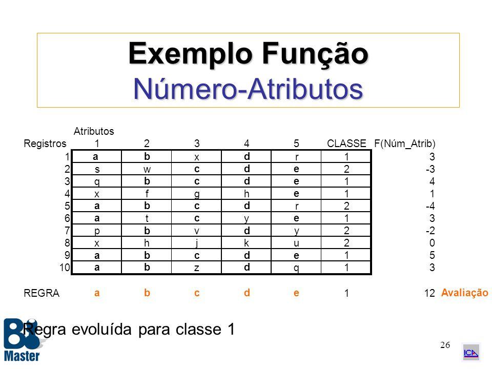 25 Funções de Avaliação Número-Atributos Distância-Ótima Recompensa- Atributos CBayesianos Número-Registros FAcurácia FAbrangência Correlação-2-Grupos Rule-Interest[PIAT91] Chi-Square[RAD95]
