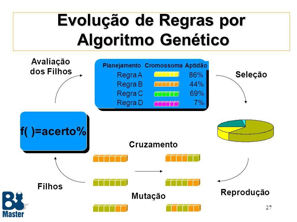 26 Exemplo Função Número-Atributos Regra evoluída para classe 1