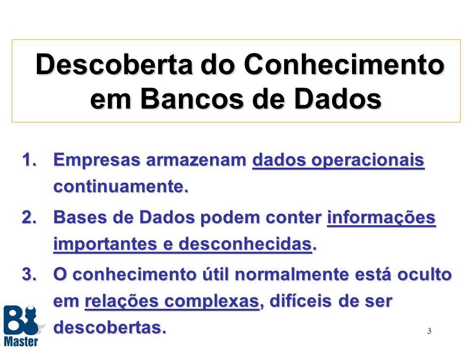 3 Descoberta do Conhecimento em Bancos de Dados Descoberta do Conhecimento em Bancos de Dados 1.Empresas armazenam dados operacionais continuamente.