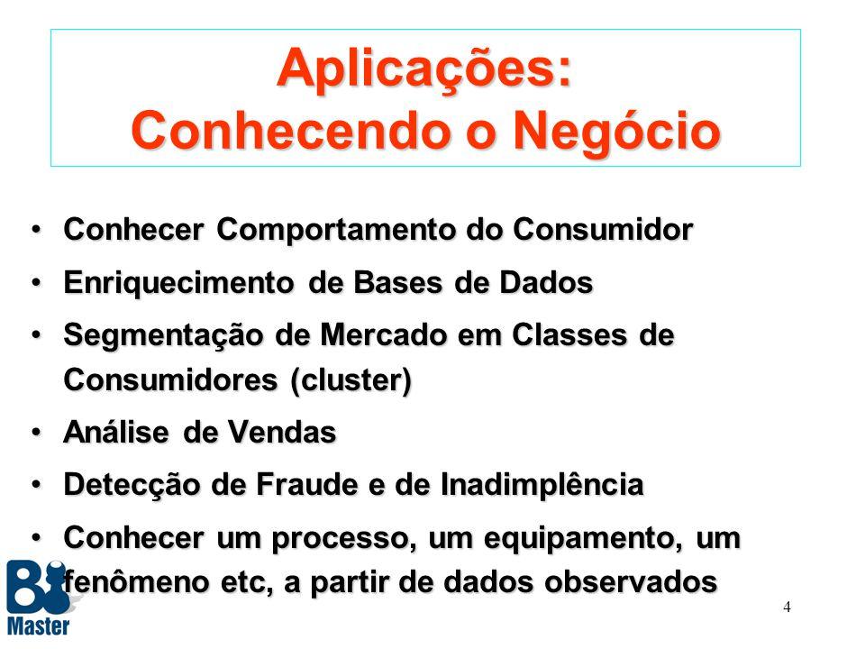 4 Aplicações: Conhecendo o Negócio Conhecer Comportamento do ConsumidorConhecer Comportamento do Consumidor Enriquecimento de Bases de DadosEnriquecimento de Bases de Dados Segmentação de Mercado em Classes de Consumidores (cluster)Segmentação de Mercado em Classes de Consumidores (cluster) Análise de VendasAnálise de Vendas Detecção de Fraude e de InadimplênciaDetecção de Fraude e de Inadimplência Conhecer um processo, um equipamento, um fenômeno etc, a partir de dados observadosConhecer um processo, um equipamento, um fenômeno etc, a partir de dados observados