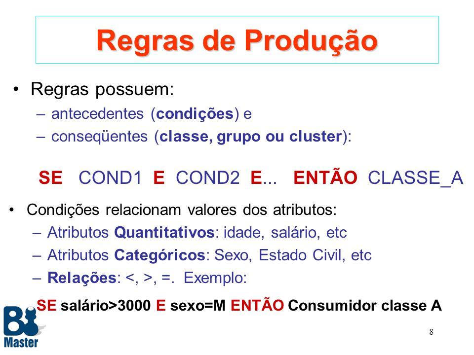 8 Regras de Produção Regras possuem: –antecedentes (condições) e –conseqüentes (classe, grupo ou cluster): SE COND1 E COND2 E...