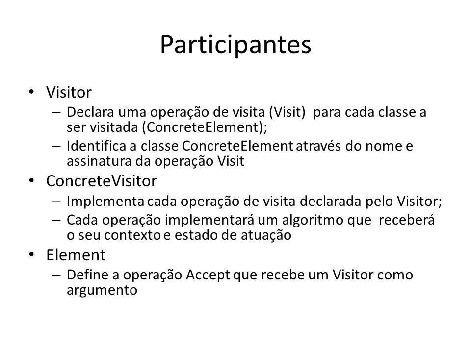 Participantes Visitor – Declara uma operação de visita (Visit) para cada classe a ser visitada (ConcreteElement); – Identifica a classe ConcreteElemen