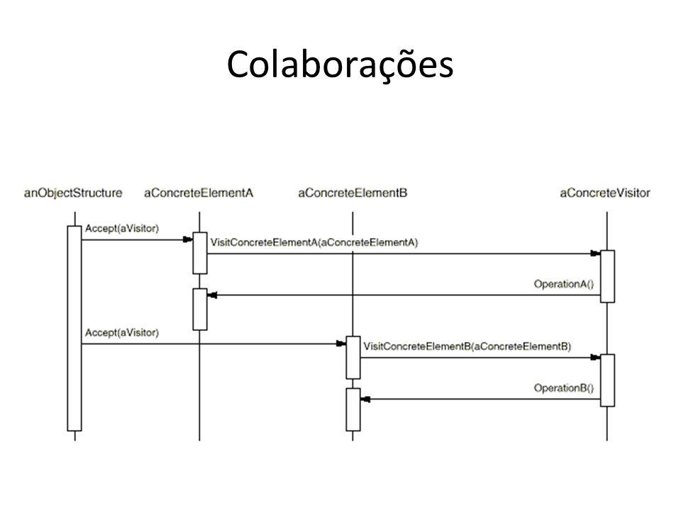 Colaborações