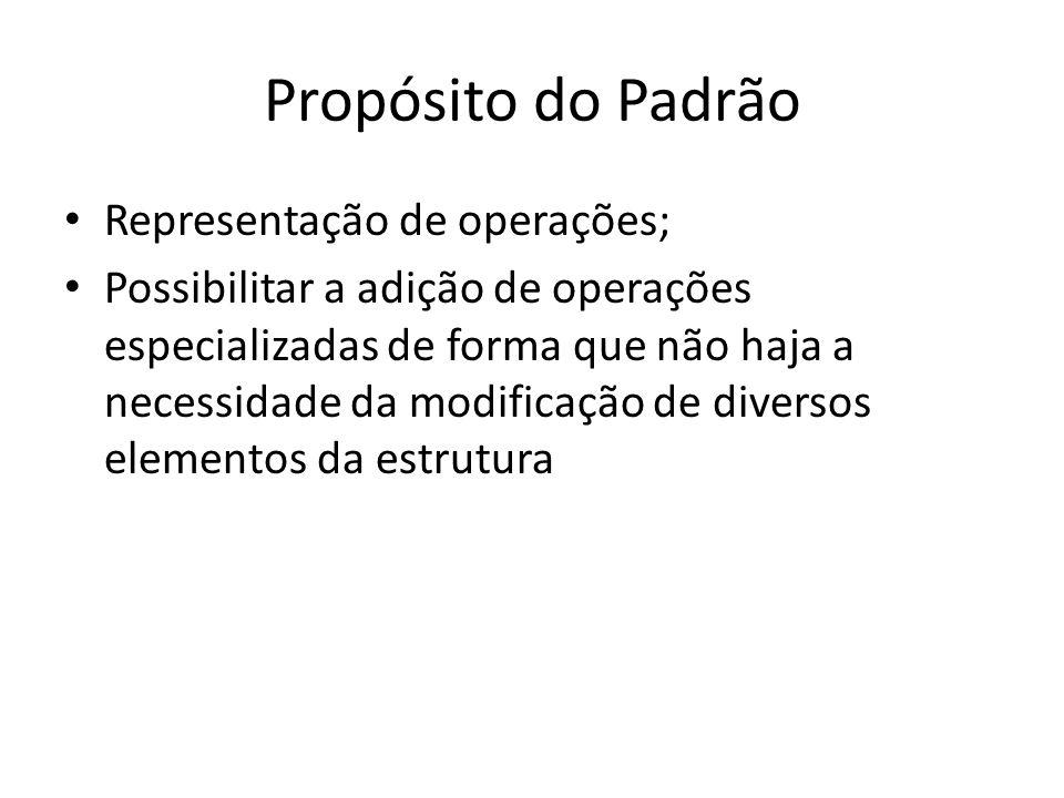 Propósito do Padrão Representação de operações; Possibilitar a adição de operações especializadas de forma que não haja a necessidade da modificação d