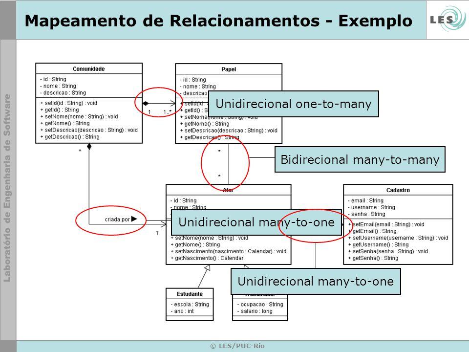 © LES/PUC-Rio Mapeamento de Relacionamentos - Exemplo Unidirecional one-to-many Bidirecional many-to-many Unidirecional many-to-one
