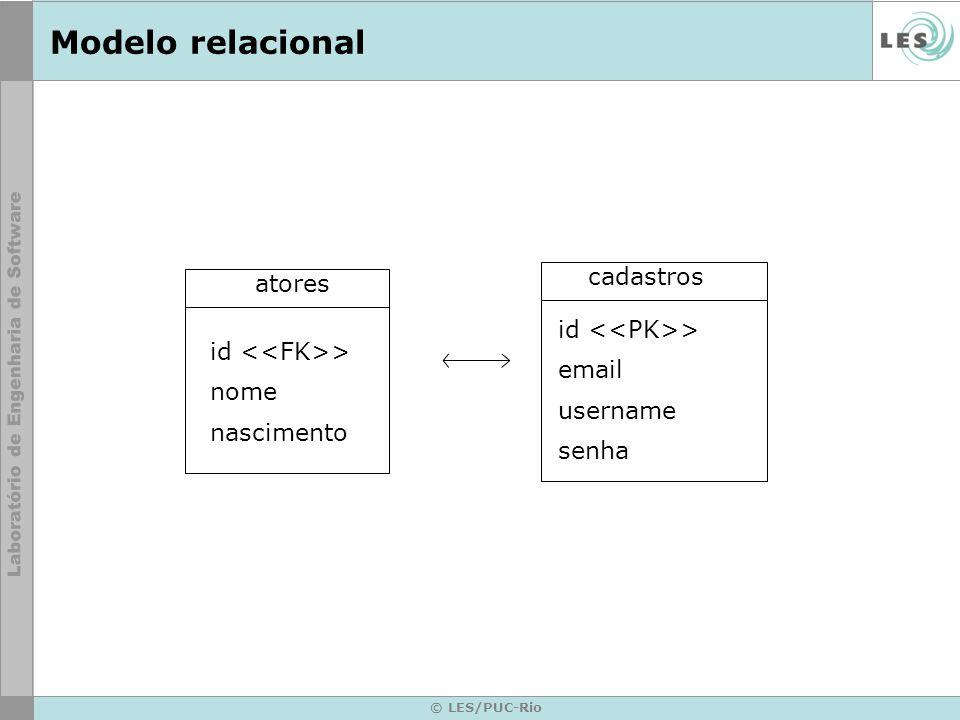 © LES/PUC-Rio Modelo relacional atores id > nome nascimento cadastros id > email username senha