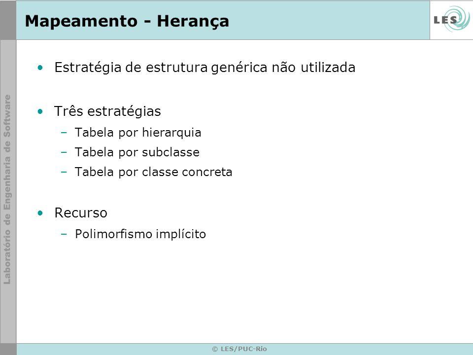 © LES/PUC-Rio Mapeamento - Herança Estratégia de estrutura genérica não utilizada Três estratégias –Tabela por hierarquia –Tabela por subclasse –Tabel