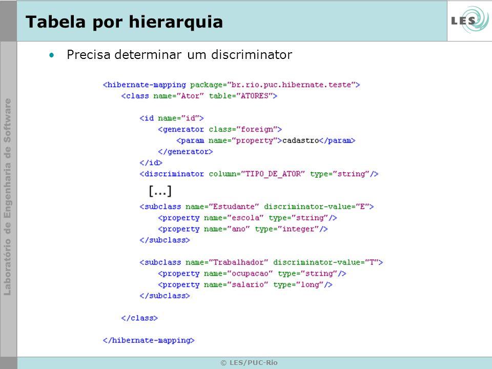 © LES/PUC-Rio Tabela por hierarquia Precisa determinar um discriminator