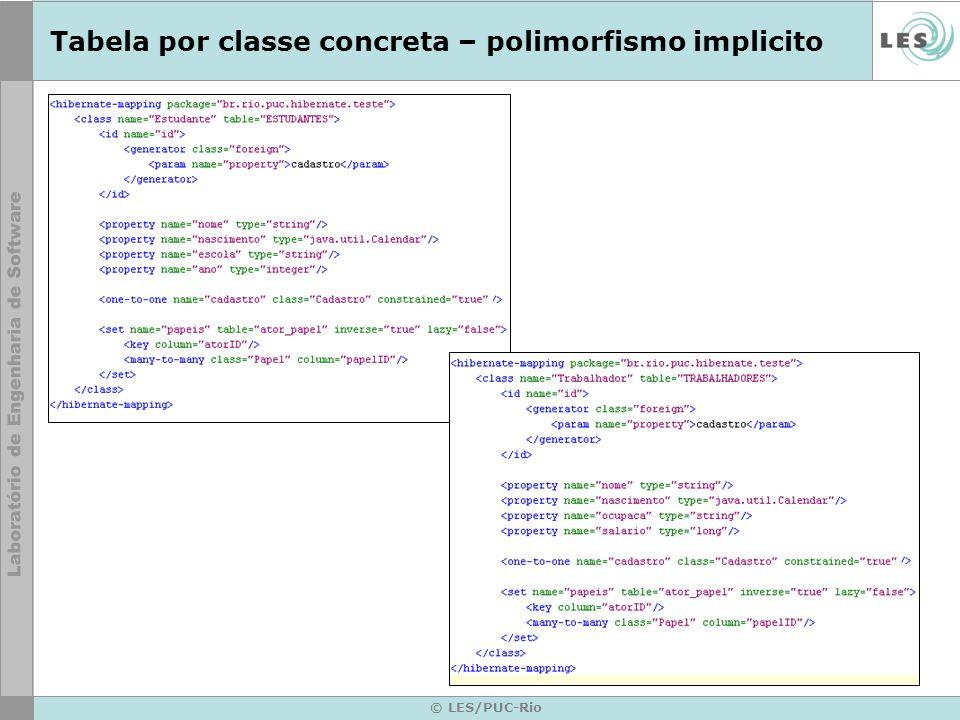 © LES/PUC-Rio Tabela por classe concreta – polimorfismo implicito