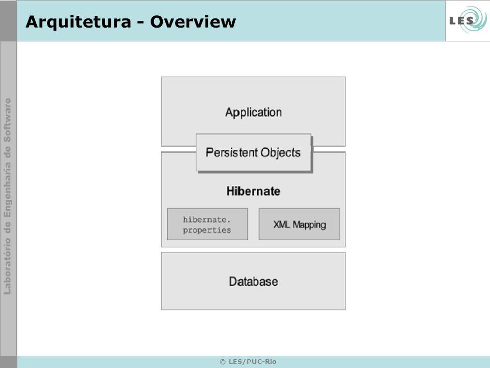 © LES/PUC-Rio Criteria API Mais próximo de desenvolvedores que não conhecem linguagens de consulta