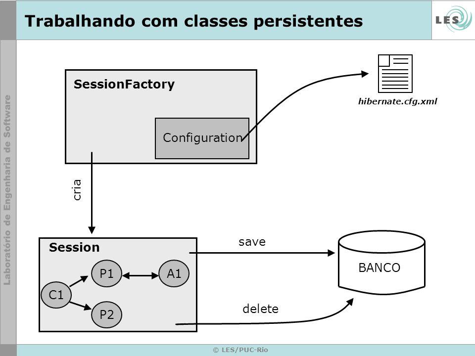 © LES/PUC-Rio Trabalhando com classes persistentes SessionFactory Configuration hibernate.cfg.xml cria BANCO Session C1 P1 P2 A1 save delete