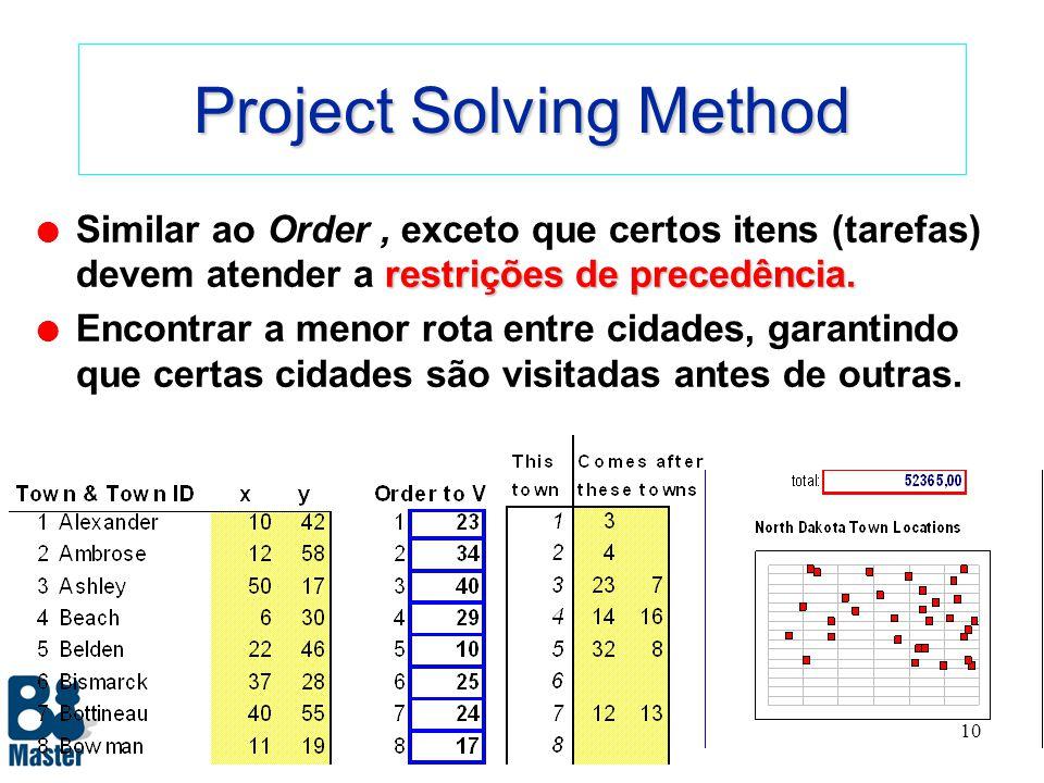 9 Budget Solving Method soma das variáveis deve se manter constante l Similar ao Recipe com a restrição de que a soma das variáveis deve se manter con