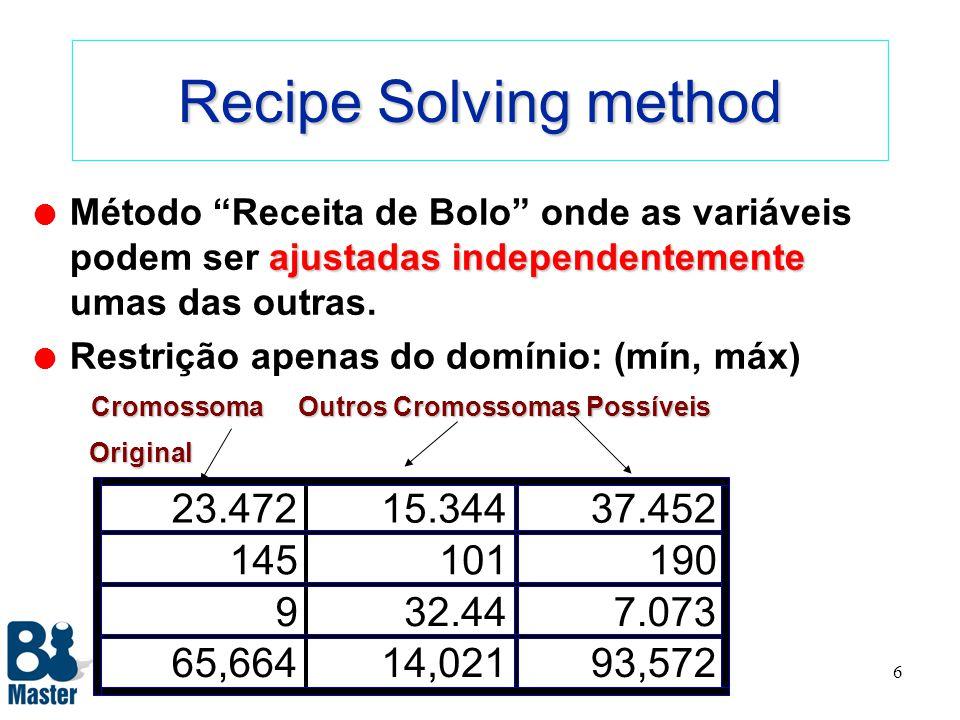 5 Solving Methods Definem: representação e operadores l Métodos principais: –Recipe Solving Method –Order Solving Method –Grouping Solving Method l Mé