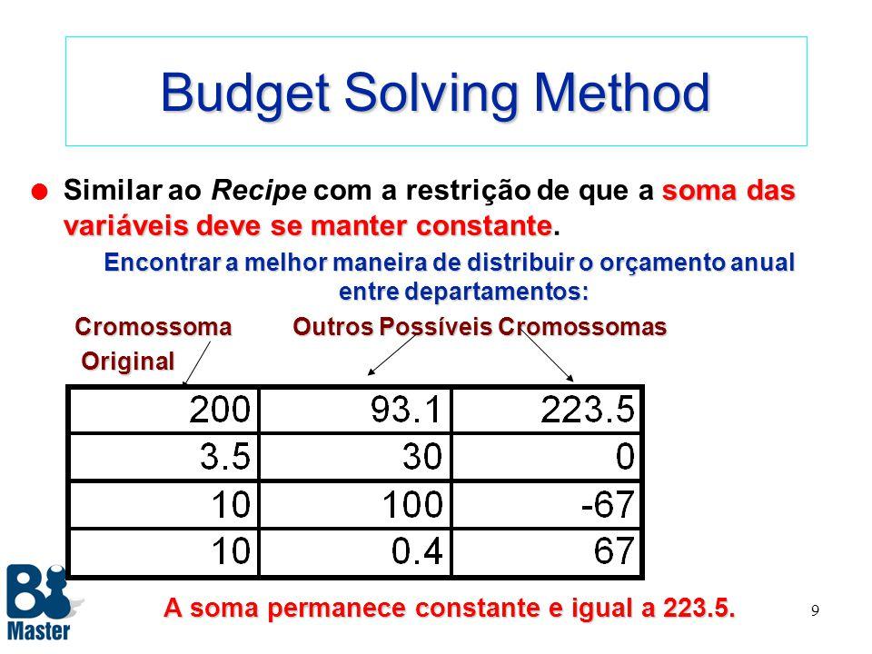 8 Grouping Solving Method arranjadas em grupos l Usado em problemas que envolvem múltiplas variáveis para serem arranjadas em grupos. l # grupos = # s