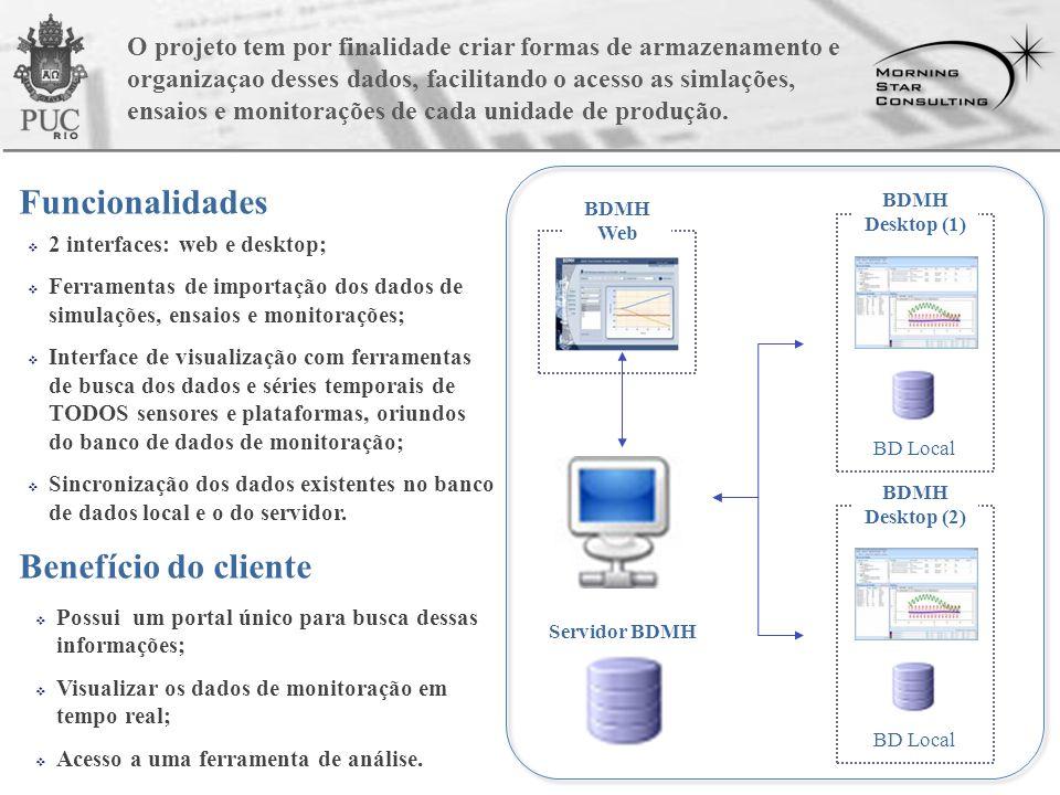 BD Local BDMH Web BDMH Desktop (1) BD Local BDMH Desktop (2) Servidor BDMH 2 interfaces: web e desktop; Ferramentas de importação dos dados de simulações, ensaios e monitorações; Interface de visualização com ferramentas de busca dos dados e séries temporais de TODOS sensores e plataformas, oriundos do banco de dados de monitoração; Sincronização dos dados existentes no banco de dados local e o do servidor.
