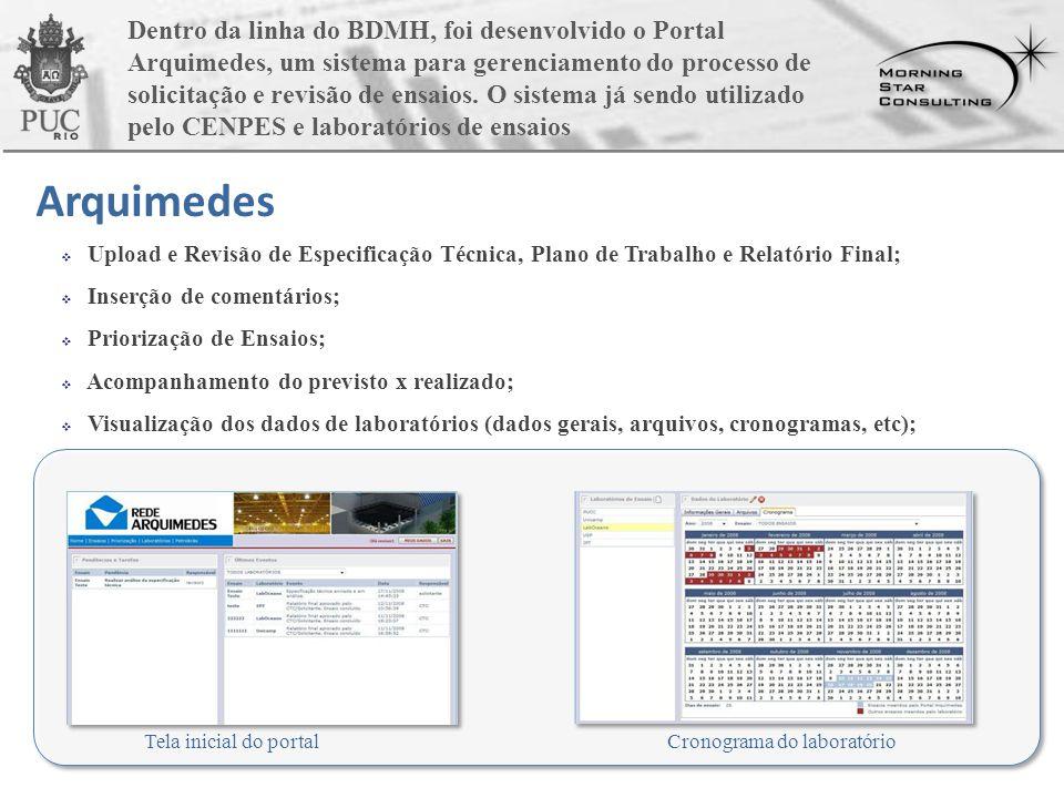 Tela inicial do portalCronograma do laboratório Arquimedes Upload e Revisão de Especificação Técnica, Plano de Trabalho e Relatório Final; Inserção de comentários; Priorização de Ensaios; Acompanhamento do previsto x realizado; Visualização dos dados de laboratórios (dados gerais, arquivos, cronogramas, etc); Dentro da linha do BDMH, foi desenvolvido o Portal Arquimedes, um sistema para gerenciamento do processo de solicitação e revisão de ensaios.
