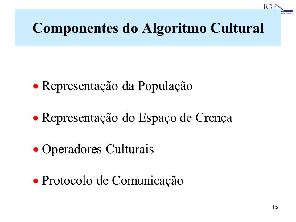 15 Componentes do Algoritmo Cultural Representação da População Representação do Espaço de Crença Operadores Culturais Protocolo de Comunicação