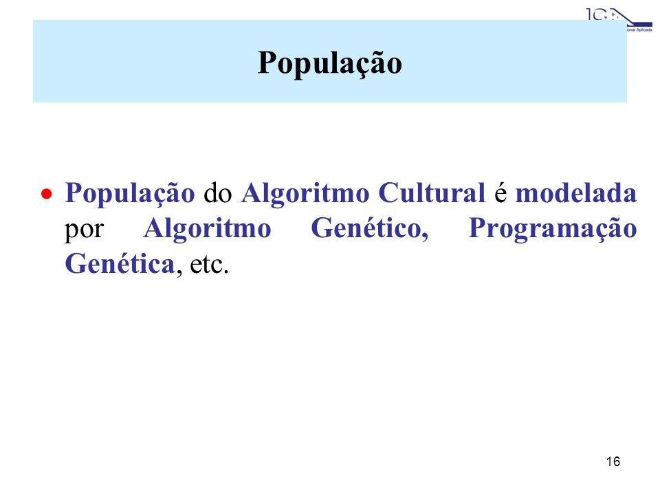 16 População População do Algoritmo Cultural é modelada por Algoritmo Genético, Programação Genética, etc.