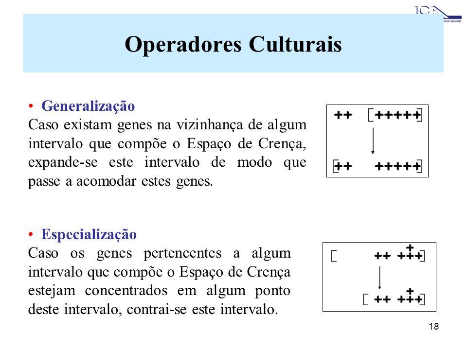 18 Generalização Caso existam genes na vizinhança de algum intervalo que compõe o Espaço de Crença, expande-se este intervalo de modo que passe a acomodar estes genes.