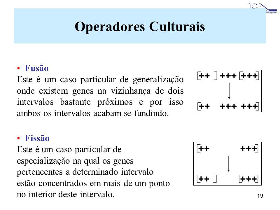 19 Fusão Este é um caso particular de generalização onde existem genes na vizinhança de dois intervalos bastante próximos e por isso ambos os interval