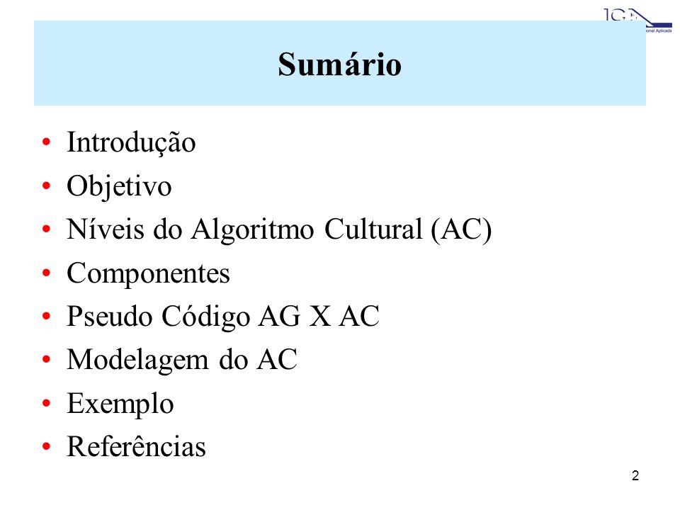 2 Sumário Introdução Objetivo Níveis do Algoritmo Cultural (AC) Componentes Pseudo Código AG X AC Modelagem do AC Exemplo Referências