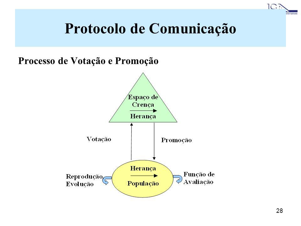 28 Protocolo de Comunicação Processo de Votação e Promoção