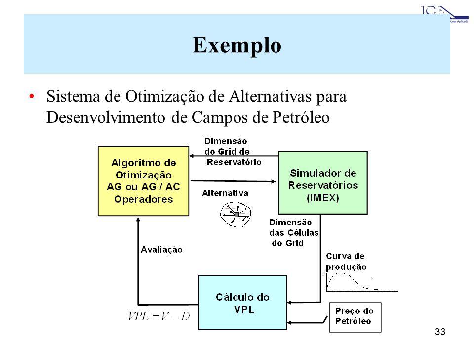 33 Exemplo Sistema de Otimização de Alternativas para Desenvolvimento de Campos de Petróleo