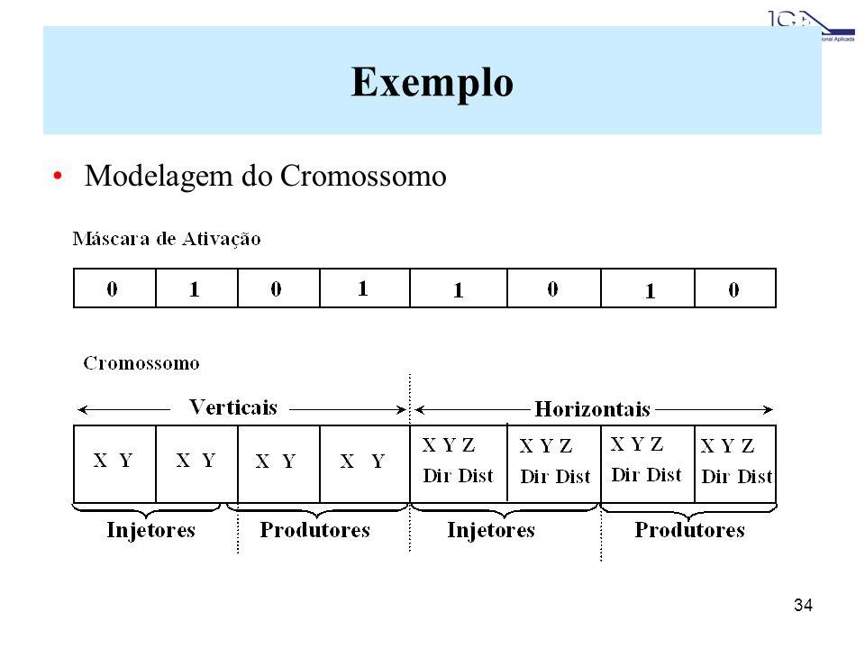 34 Exemplo Modelagem do Cromossomo