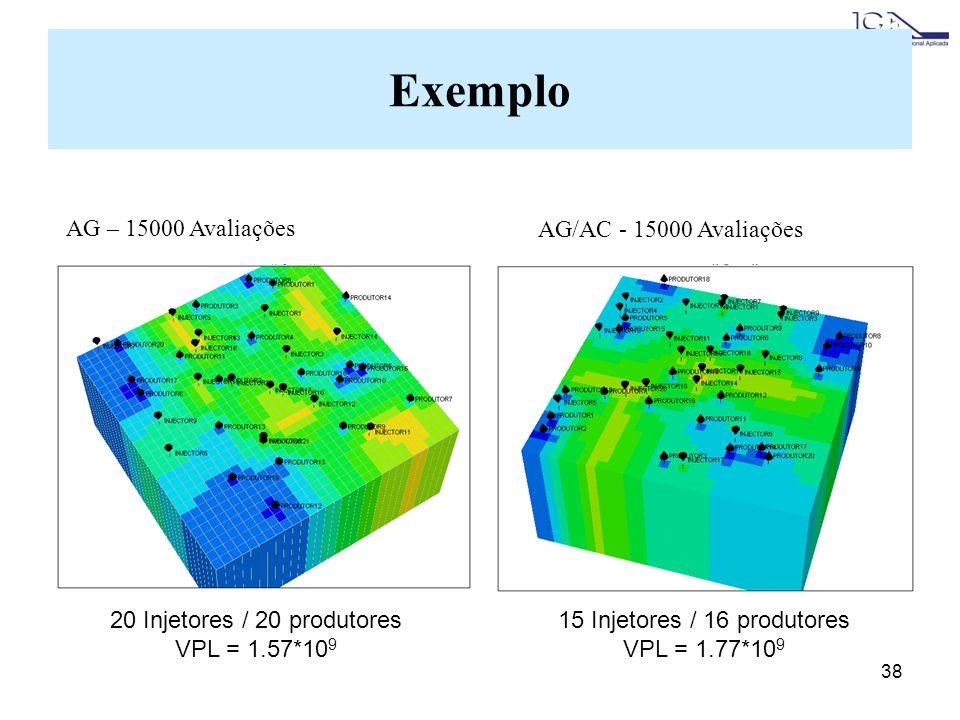 38 AG – 15000 Avaliações AG/AC - 15000 Avaliações 20 Injetores / 20 produtores VPL = 1.57*10 9 15 Injetores / 16 produtores VPL = 1.77*10 9 Exemplo